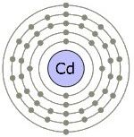 Atomic structure of cadmium