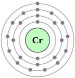 Atomic structure of chromium